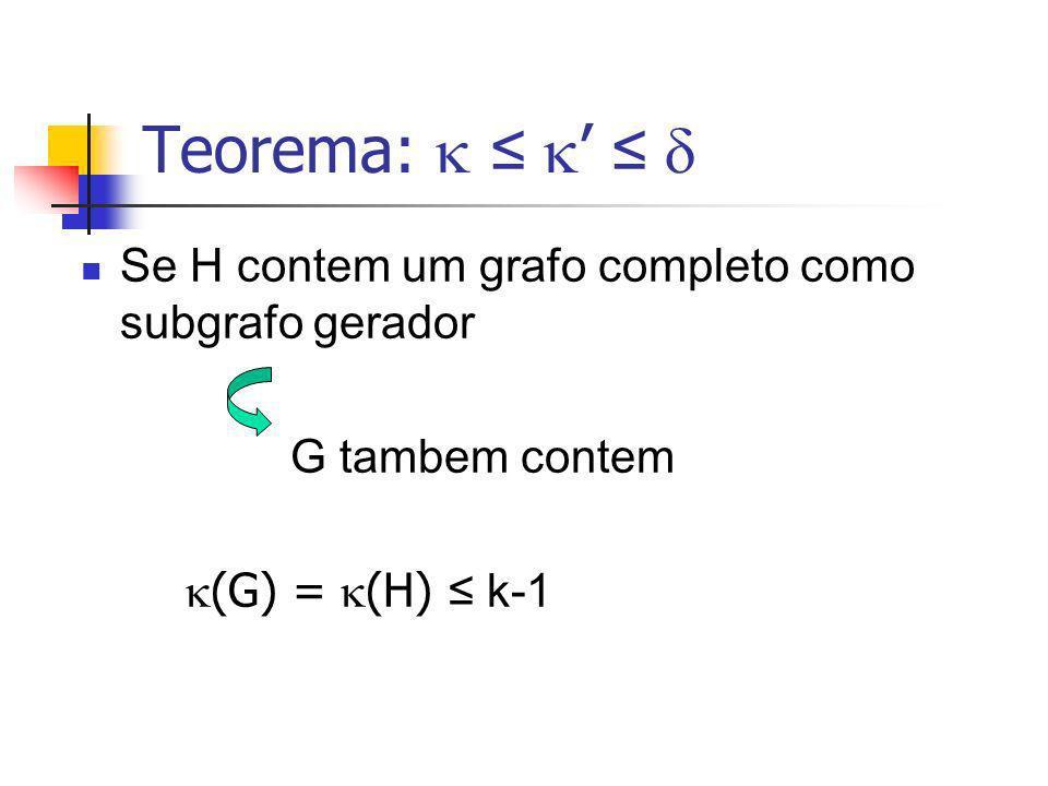 Teorema:  ≤ ' ≤  Se H contem um grafo completo como subgrafo gerador.