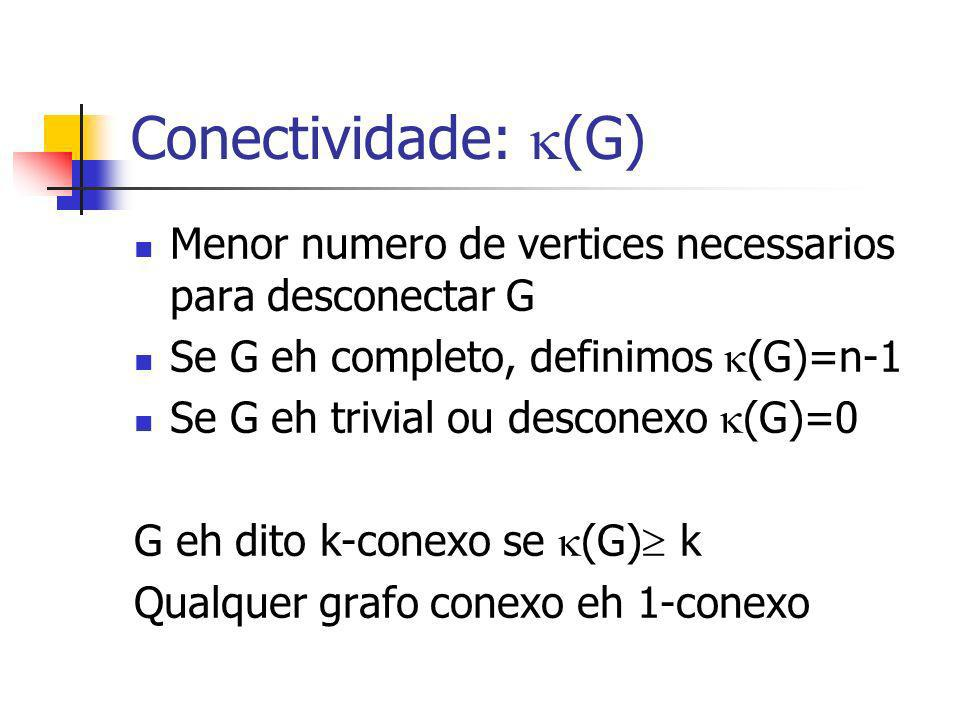 Conectividade: (G) Menor numero de vertices necessarios para desconectar G. Se G eh completo, definimos (G)=n-1.
