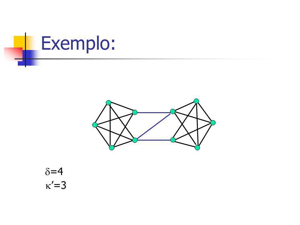 Exemplo: =4 '=3