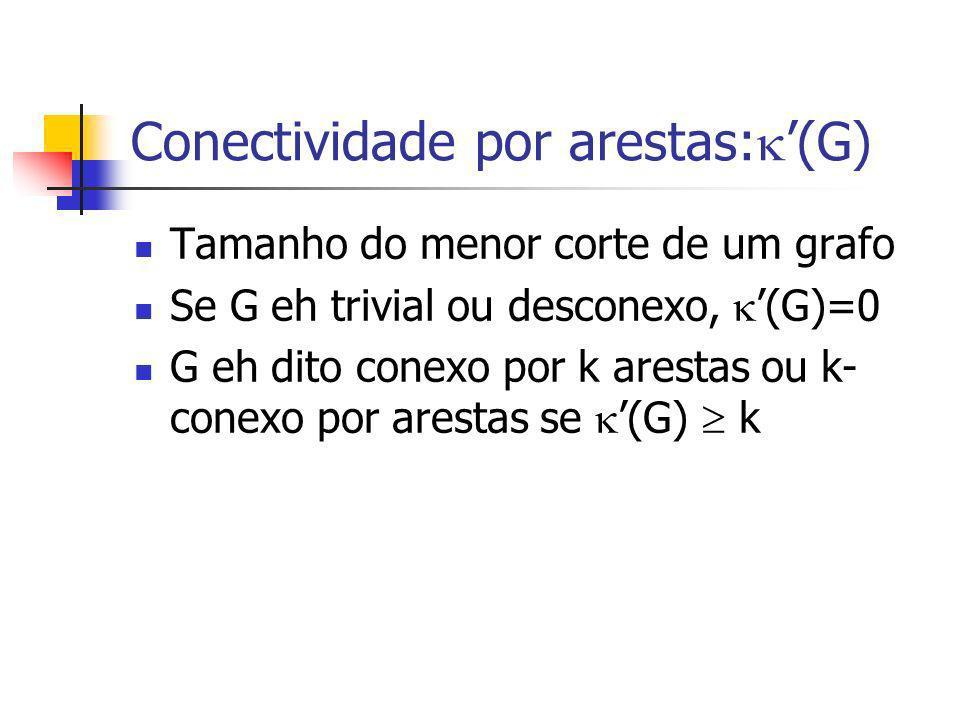 Conectividade por arestas:'(G)