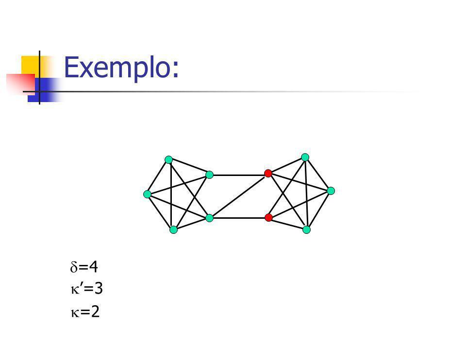Exemplo: =4 '=3 =2