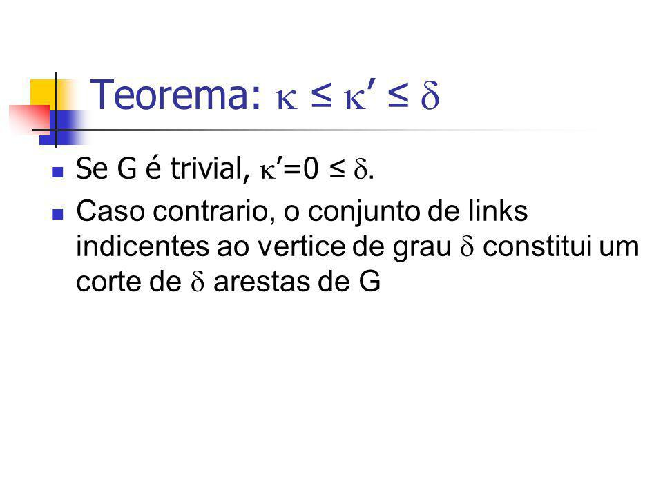 Teorema:  ≤ ' ≤  Se G é trivial, '=0 ≤ .
