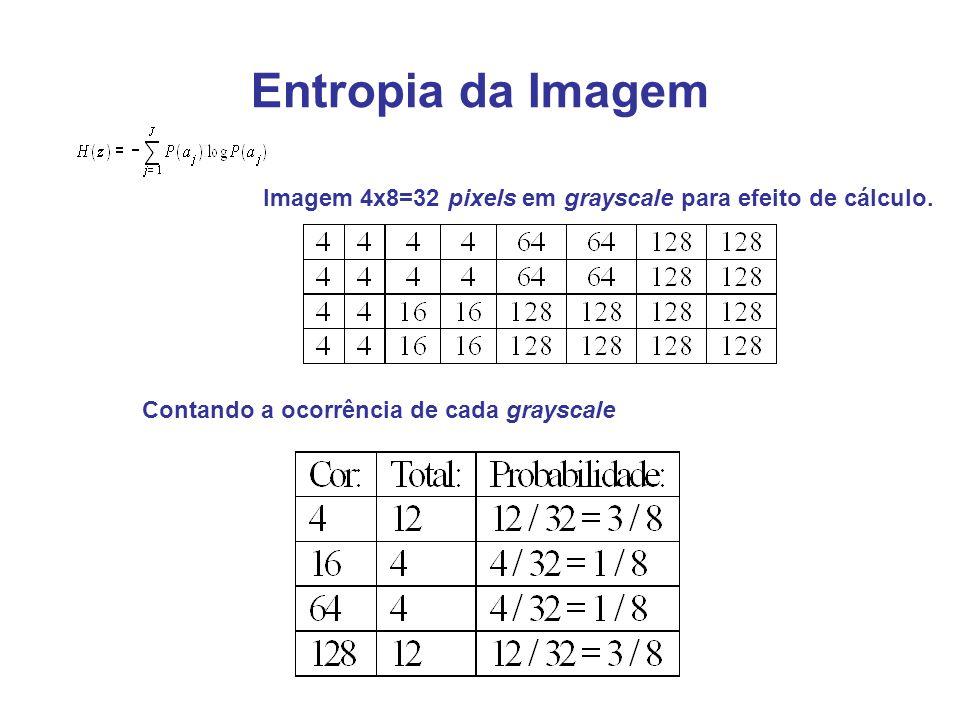 Entropia da Imagem Imagem 4x8=32 pixels em grayscale para efeito de cálculo.
