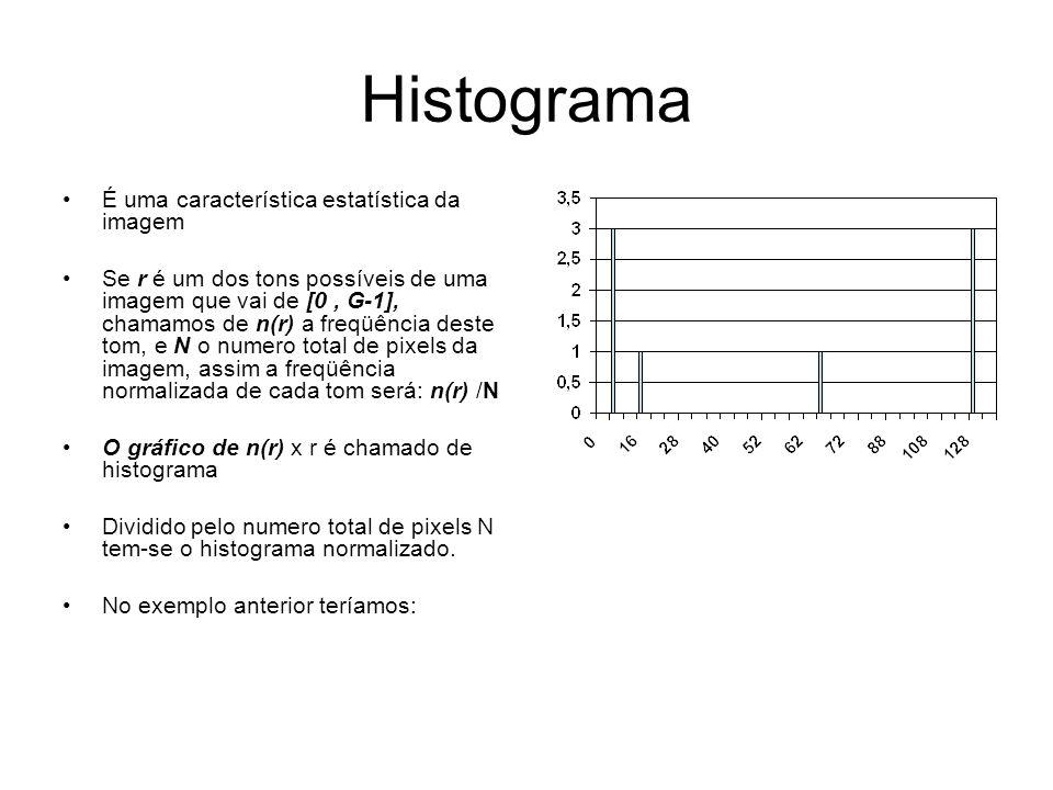 Histograma É uma característica estatística da imagem