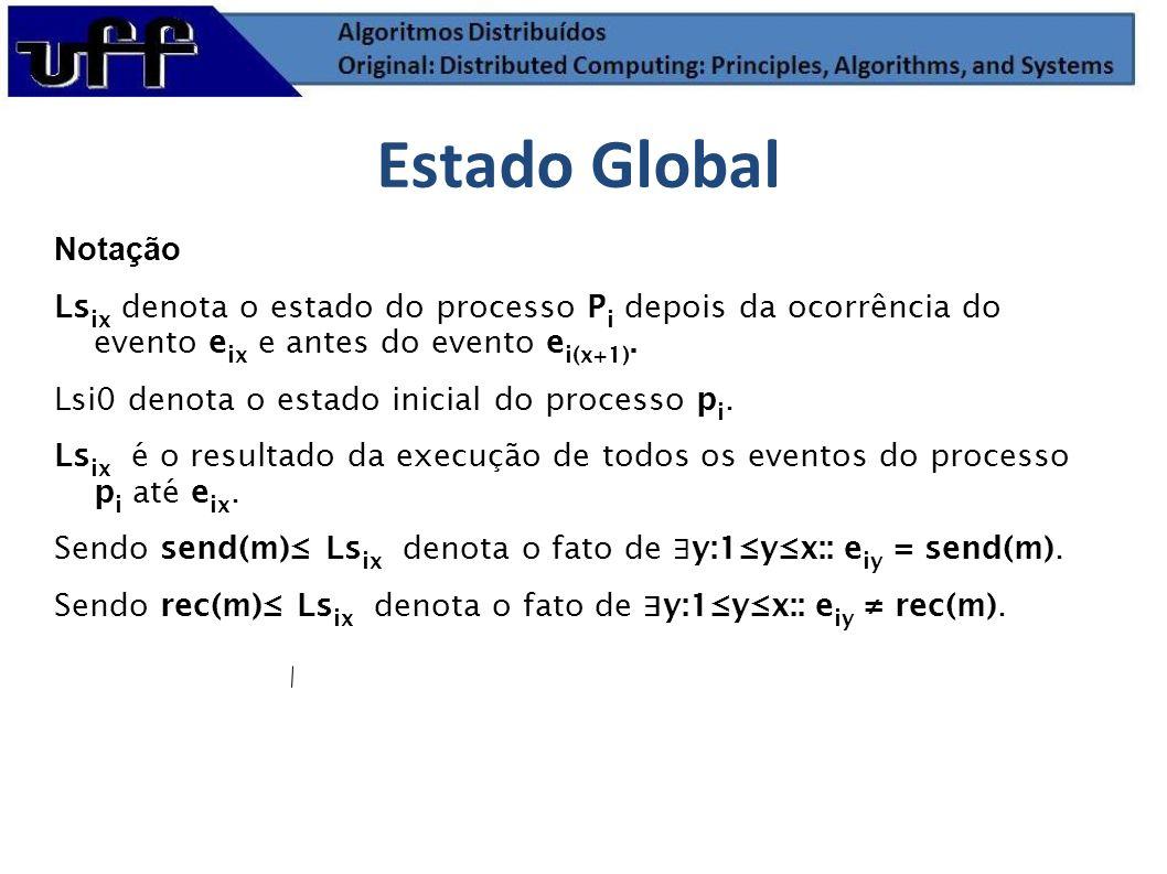 Estado GlobalNotação. Lsix denota o estado do processo Pi depois da ocorrência do evento eix e antes do evento ei(x+1).