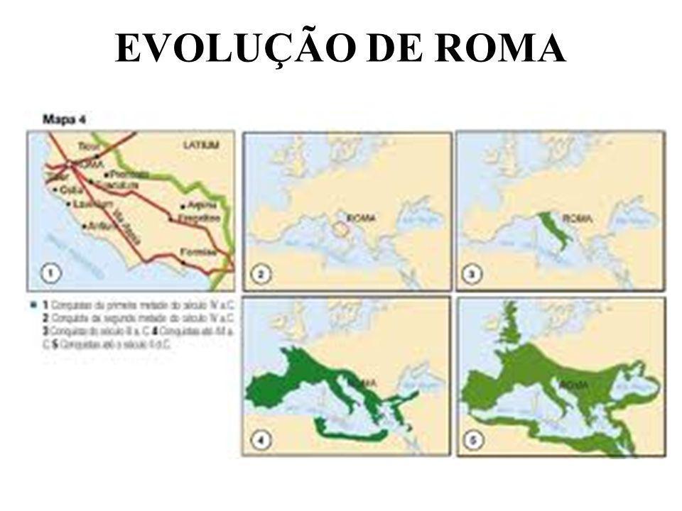 EVOLUÇÃO DE ROMA