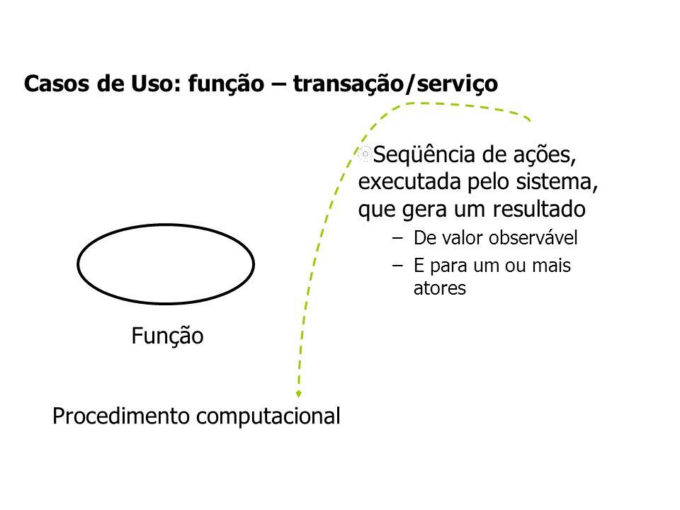 Casos de Uso: função – transação/serviço