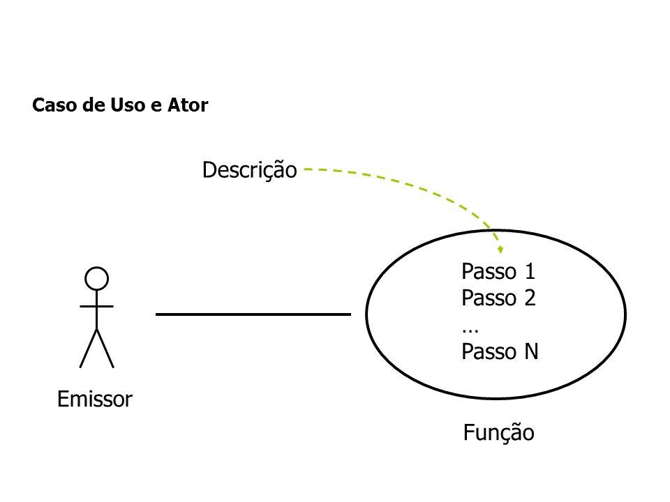 Caso de Uso e Ator Descrição Passo 1 Passo 2 … Passo N Emissor Função