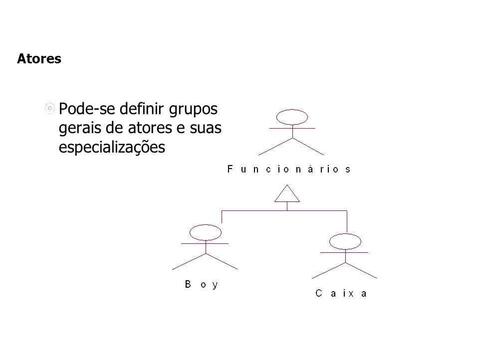 Pode-se definir grupos gerais de atores e suas especializações