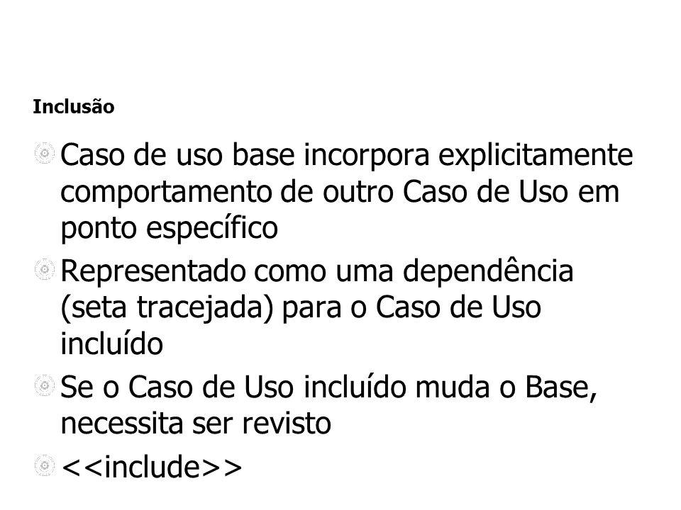 Se o Caso de Uso incluído muda o Base, necessita ser revisto