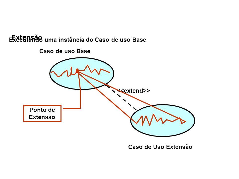 Executando uma instância do Caso de uso Base