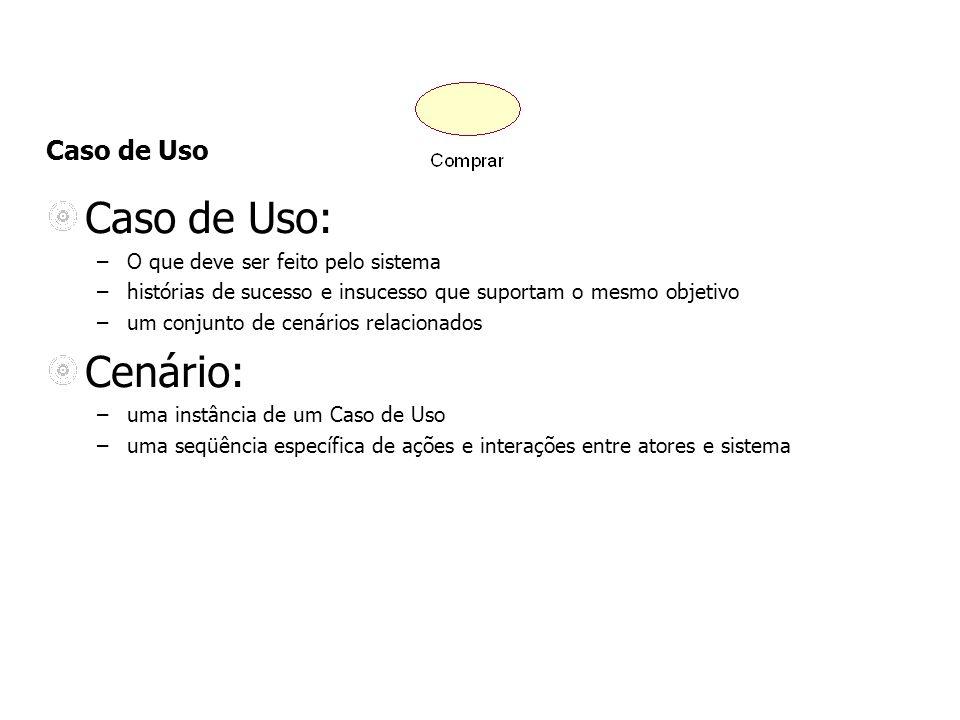 Caso de Uso: Cenário: Caso de Uso O que deve ser feito pelo sistema
