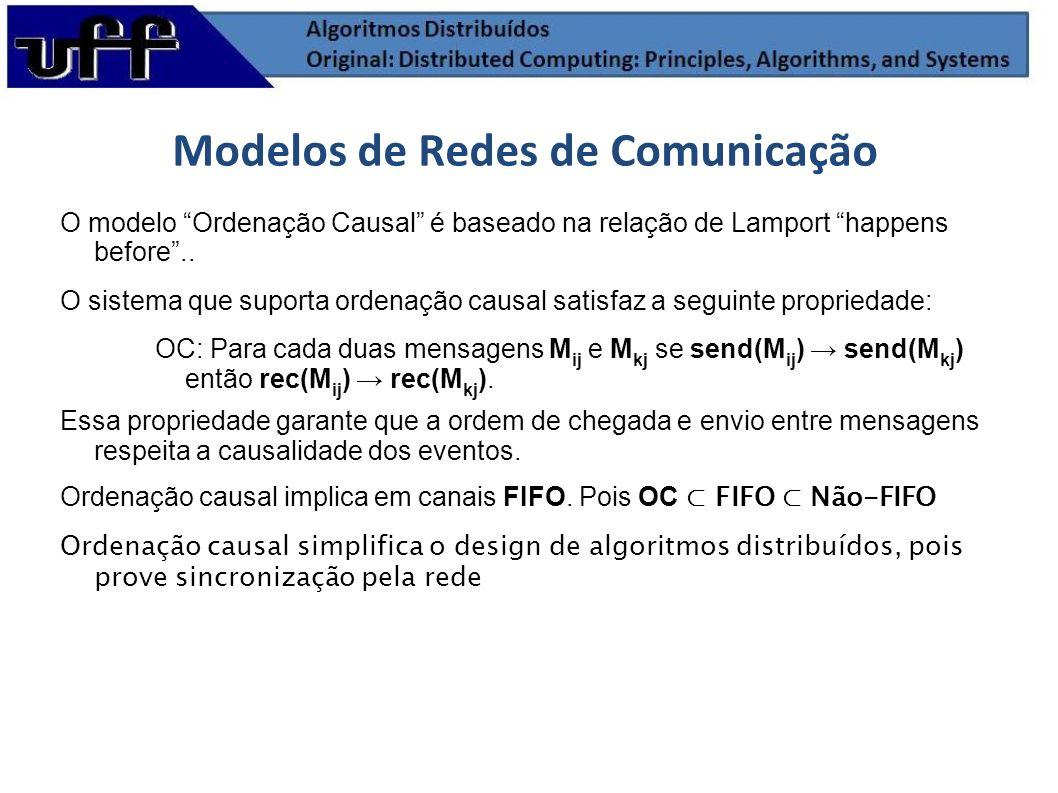 Modelos de Redes de Comunicação