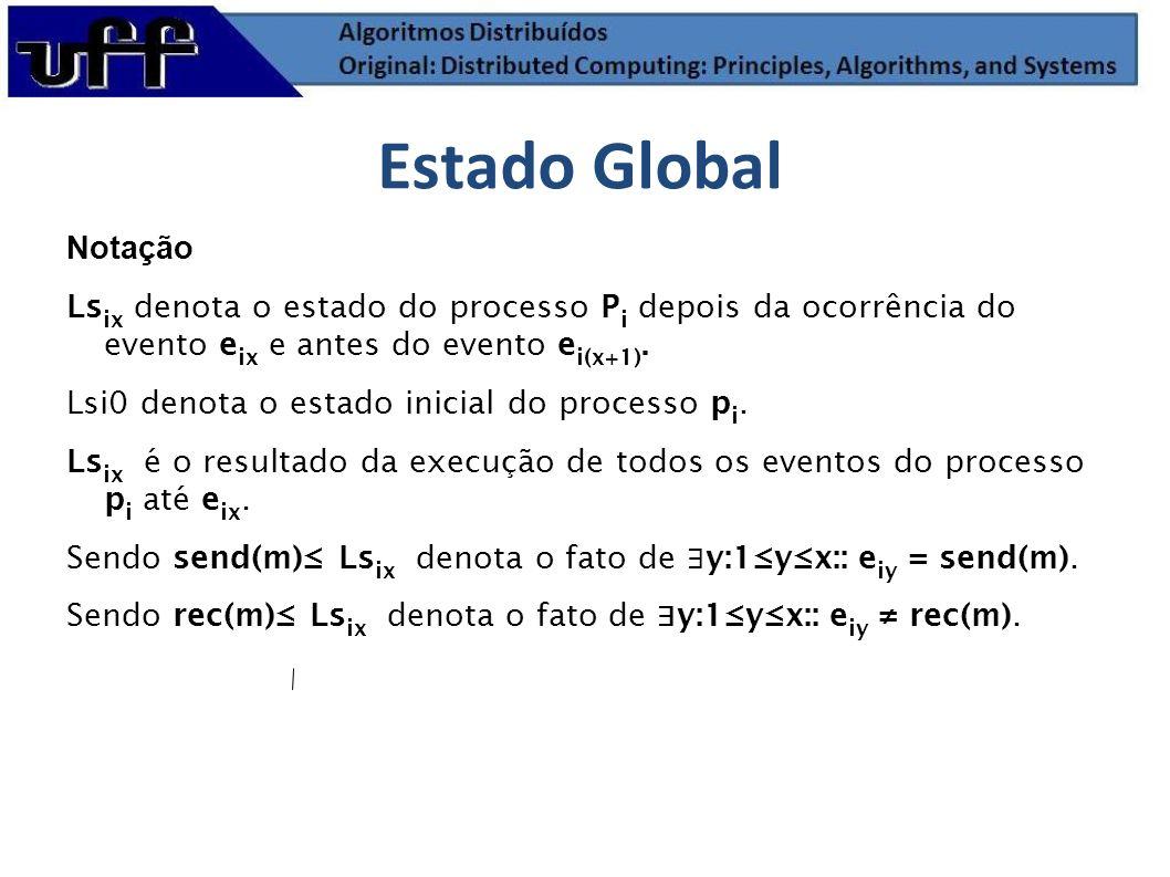 Estado Global Notação. Lsix denota o estado do processo Pi depois da ocorrência do evento eix e antes do evento ei(x+1).