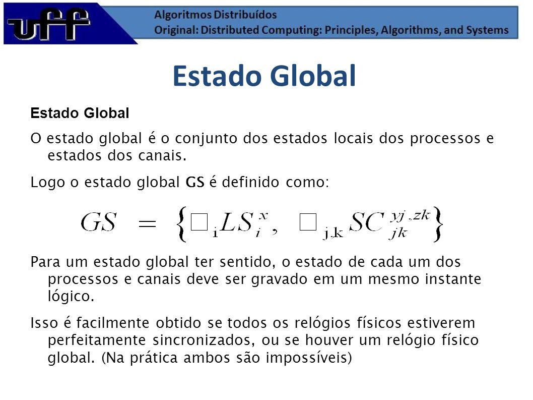 Estado Global Estado Global