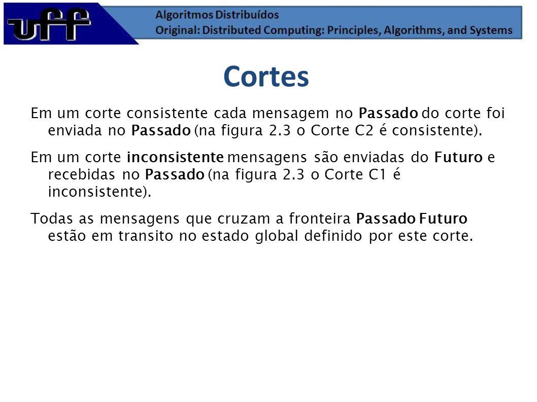 Cortes Em um corte consistente cada mensagem no Passado do corte foi enviada no Passado (na figura 2.3 o Corte C2 é consistente).