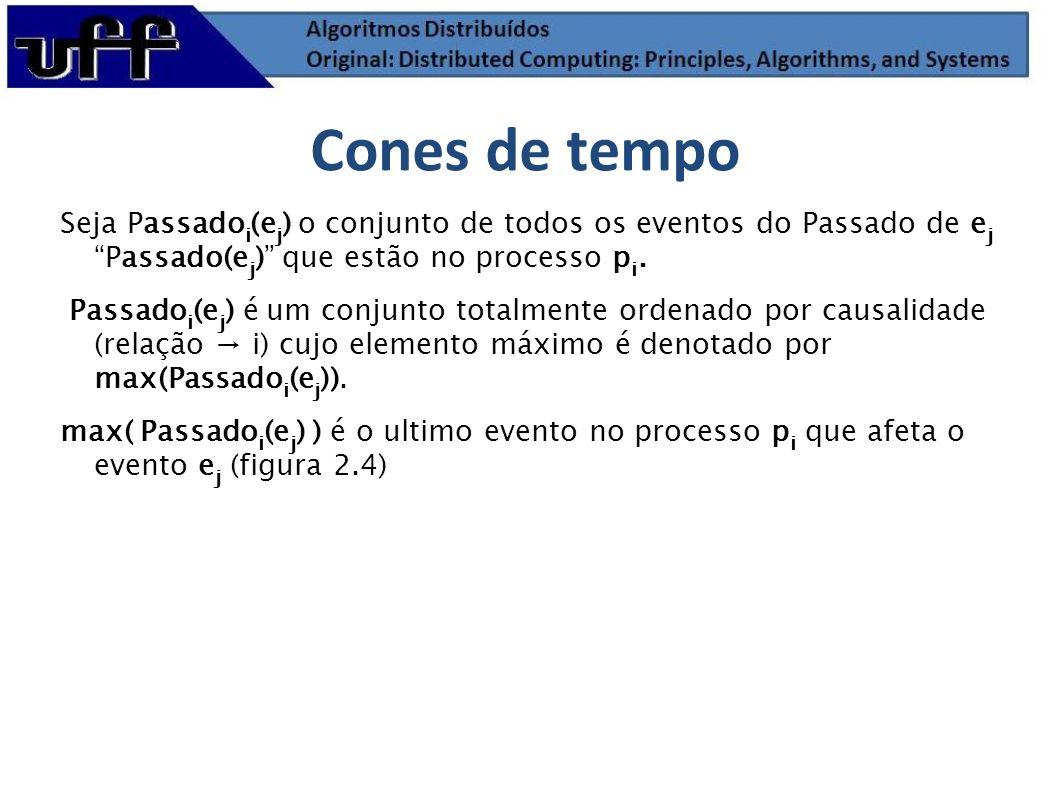 Cones de tempo Seja Passadoi(ej) o conjunto de todos os eventos do Passado de ej Passado(ej) que estão no processo pi.