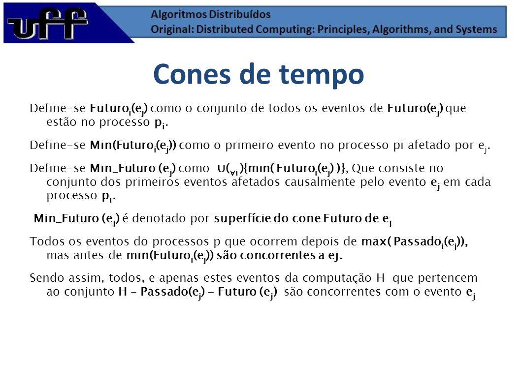 Cones de tempo Define-se Futuroi(ej) como o conjunto de todos os eventos de Futuro(ej) que estão no processo pi.