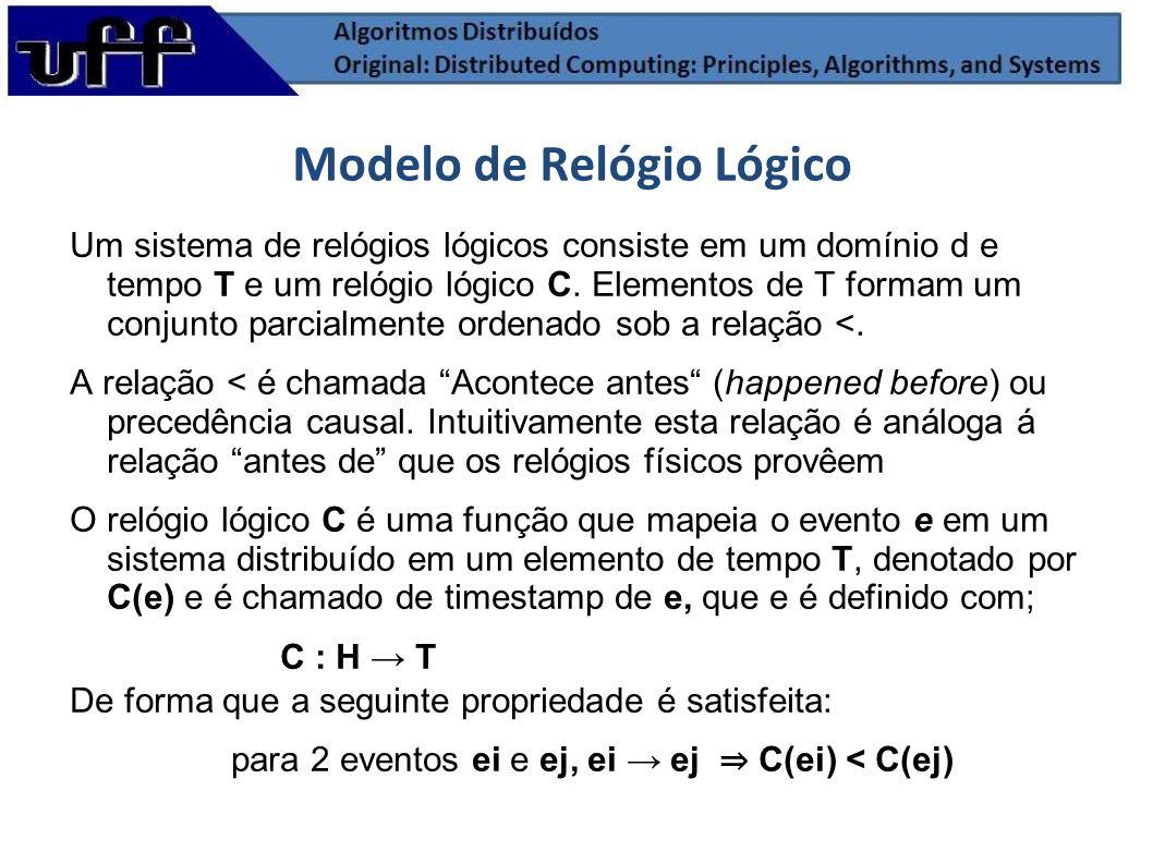Modelo de Relógio Lógico