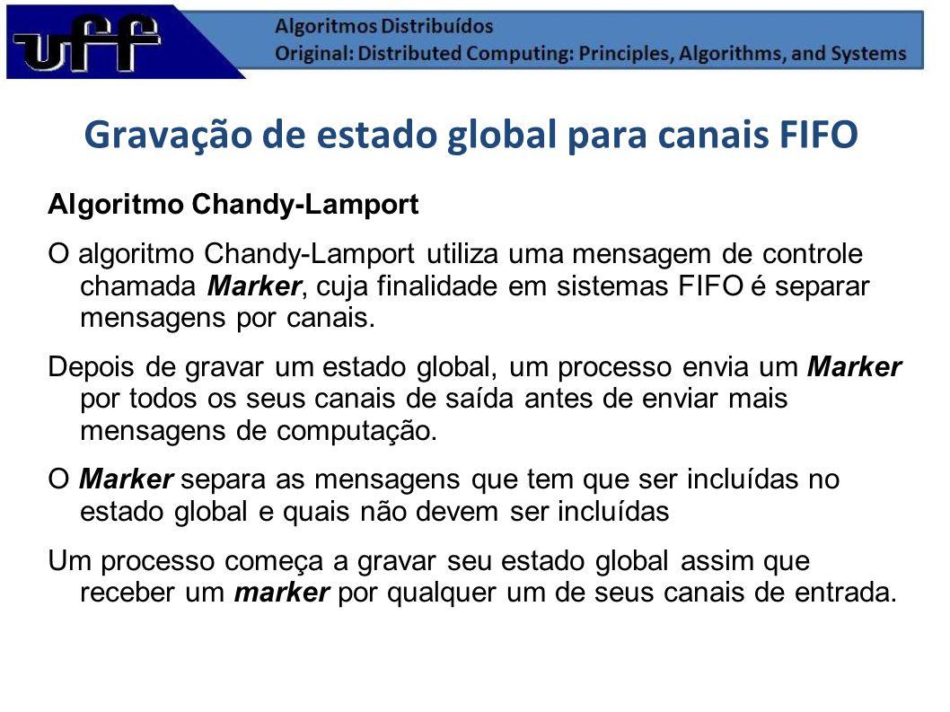 Gravação de estado global para canais FIFO