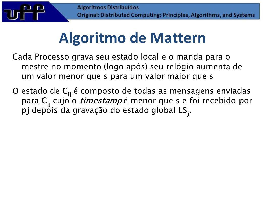 Algoritmo de Mattern