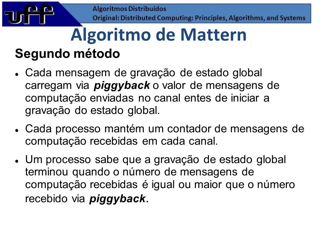 Algoritmo de Mattern Segundo método