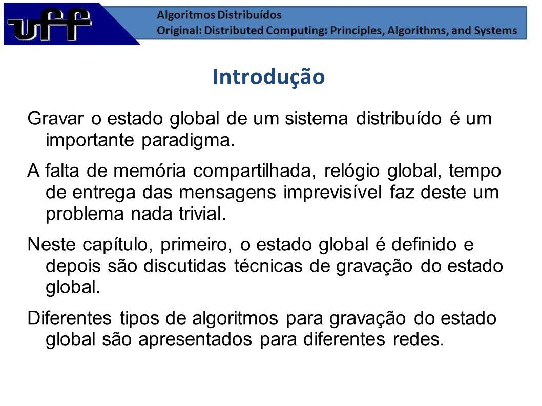 Introdução Gravar o estado global de um sistema distribuído é um importante paradigma.