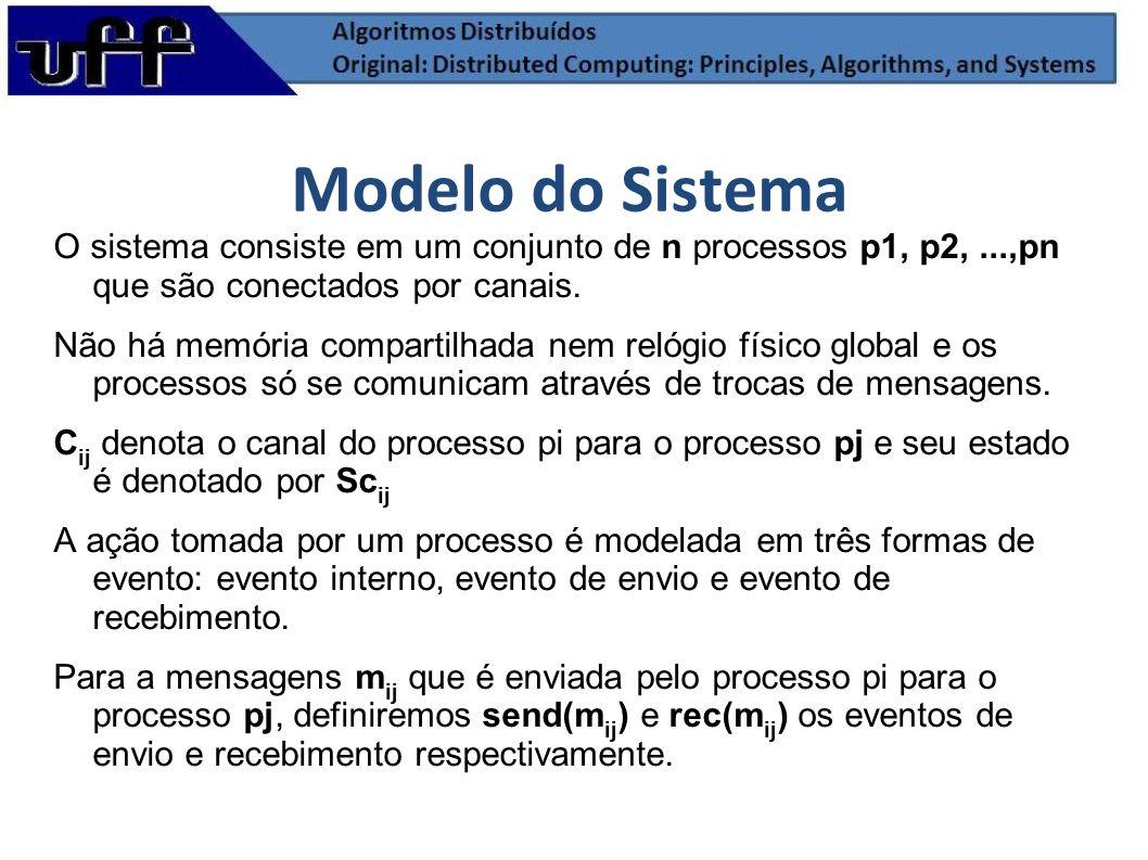 Modelo do Sistema O sistema consiste em um conjunto de n processos p1, p2, ...,pn que são conectados por canais.