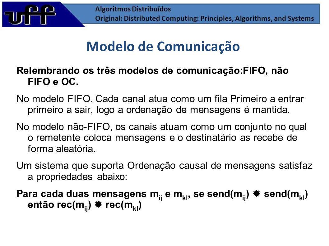 Modelo de Comunicação Relembrando os três modelos de comunicação:FIFO, não FIFO e OC.