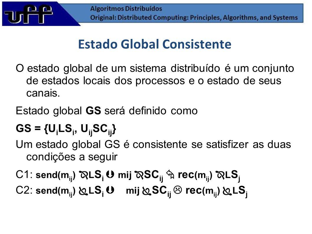 Estado Global Consistente