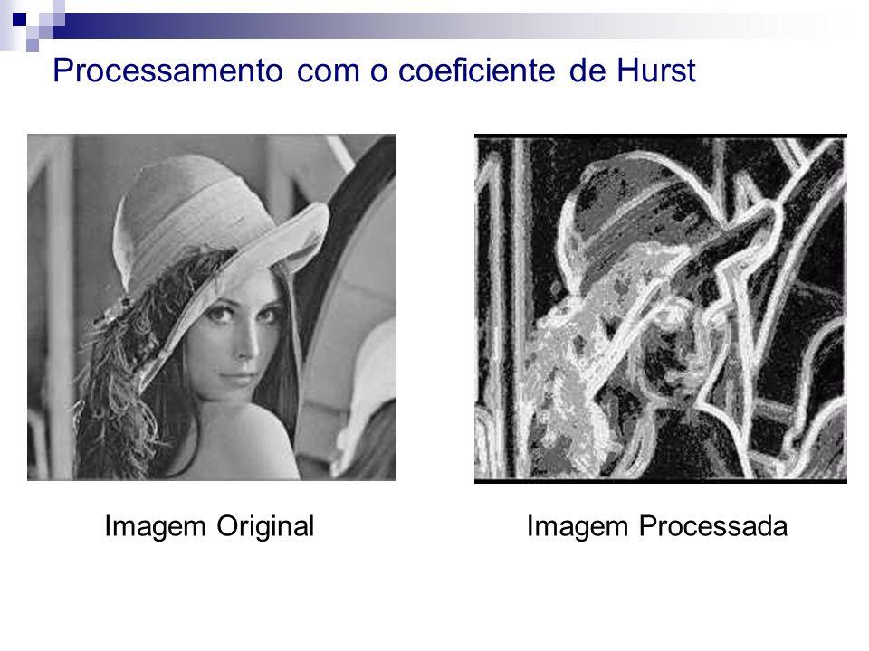 Processamento com o coeficiente de Hurst