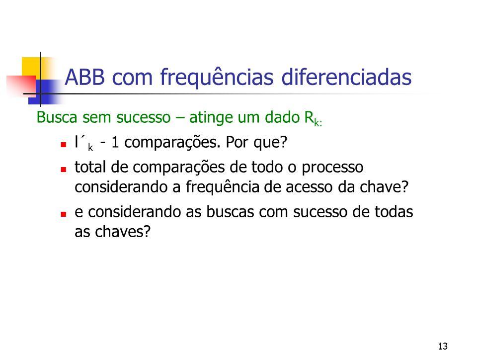 ABB com frequências diferenciadas