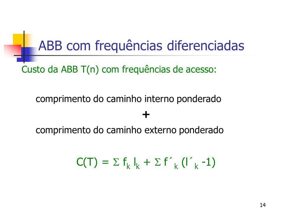 C(T) =  fk lk +  f´k (l´k -1)