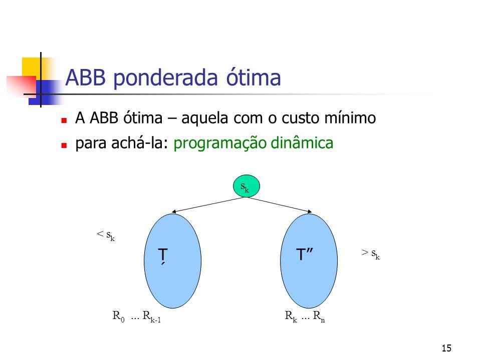 ABB ponderada ótima A ABB ótima – aquela com o custo mínimo
