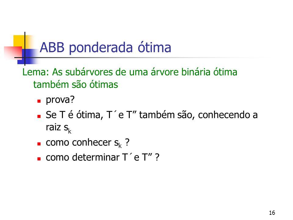 ABB ponderada ótima Lema: As subárvores de uma árvore binária ótima também são ótimas. prova
