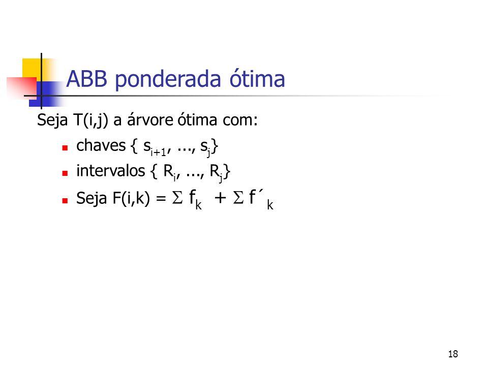ABB ponderada ótima Seja T(i,j) a árvore ótima com: