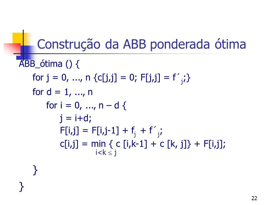 Construção da ABB ponderada ótima