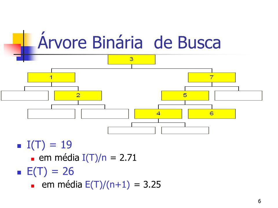 Árvore Binária de Busca