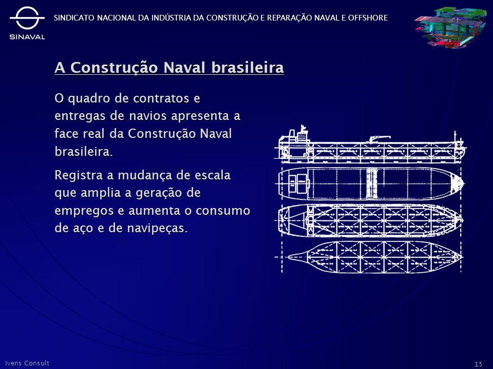 A Construção Naval brasileira