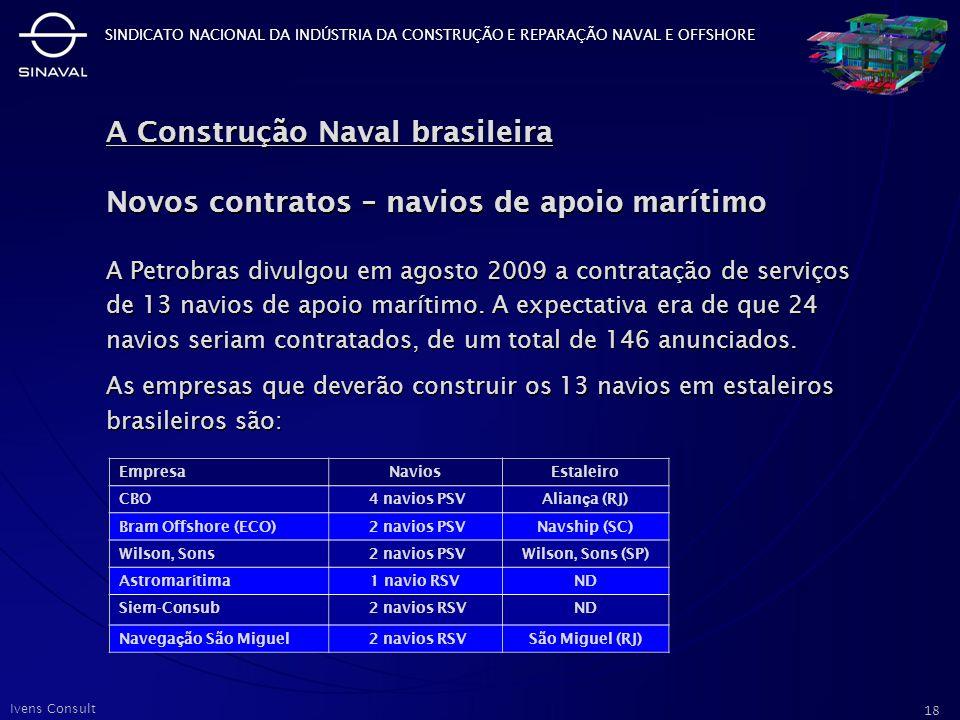 A Construção Naval brasileira Novos contratos – navios de apoio marítimo