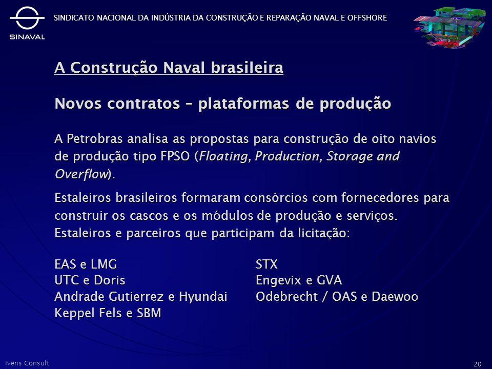 A Construção Naval brasileira Novos contratos – plataformas de produção