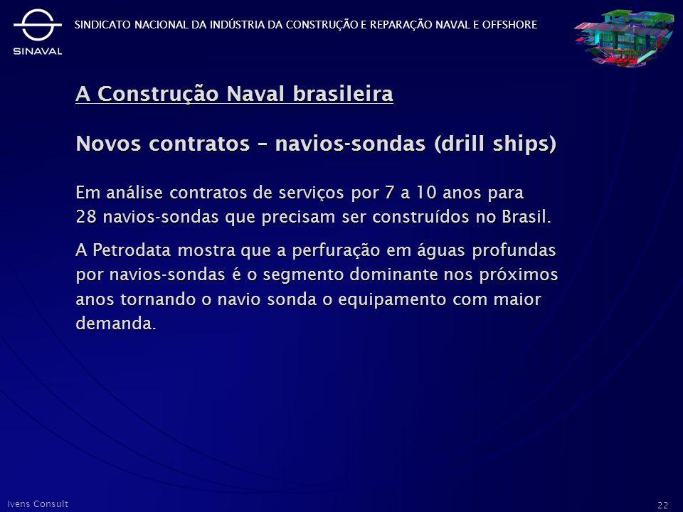 A Construção Naval brasileira Novos contratos – navios-sondas (drill ships)