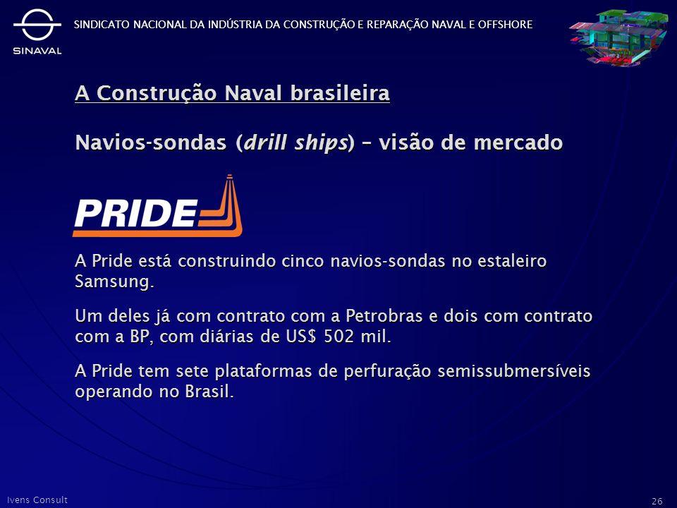 A Construção Naval brasileira Navios-sondas (drill ships) – visão de mercado