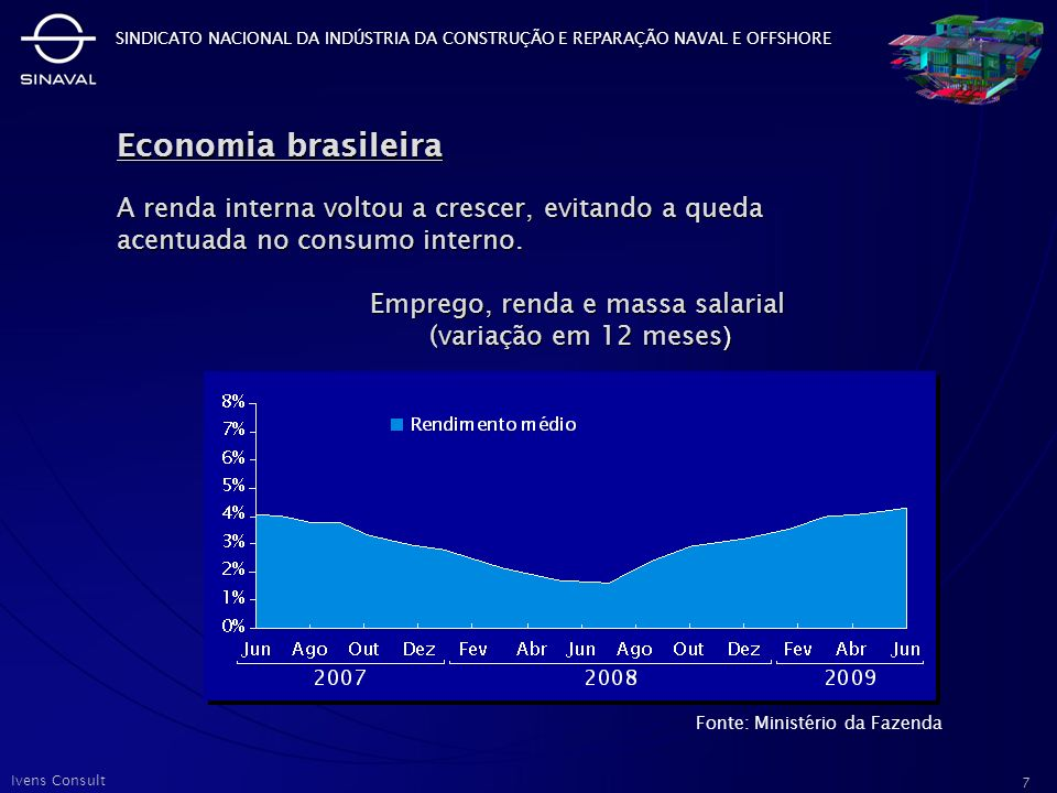 Economia brasileira A renda interna voltou a crescer, evitando a queda acentuada no consumo interno.