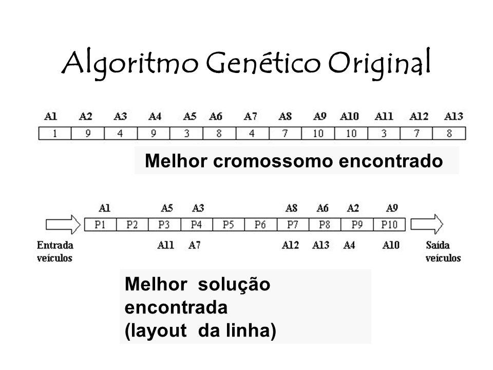 Algoritmo Genético Original