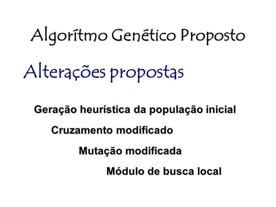 Algorítmo Genético Proposto