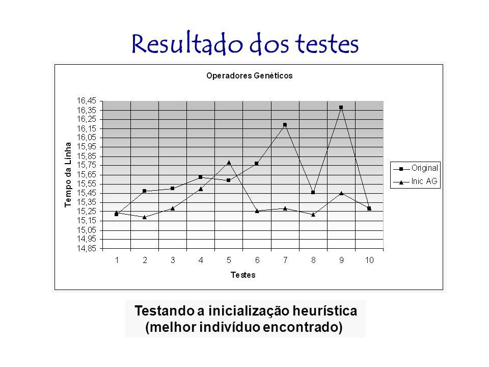 Testando a inicialização heurística