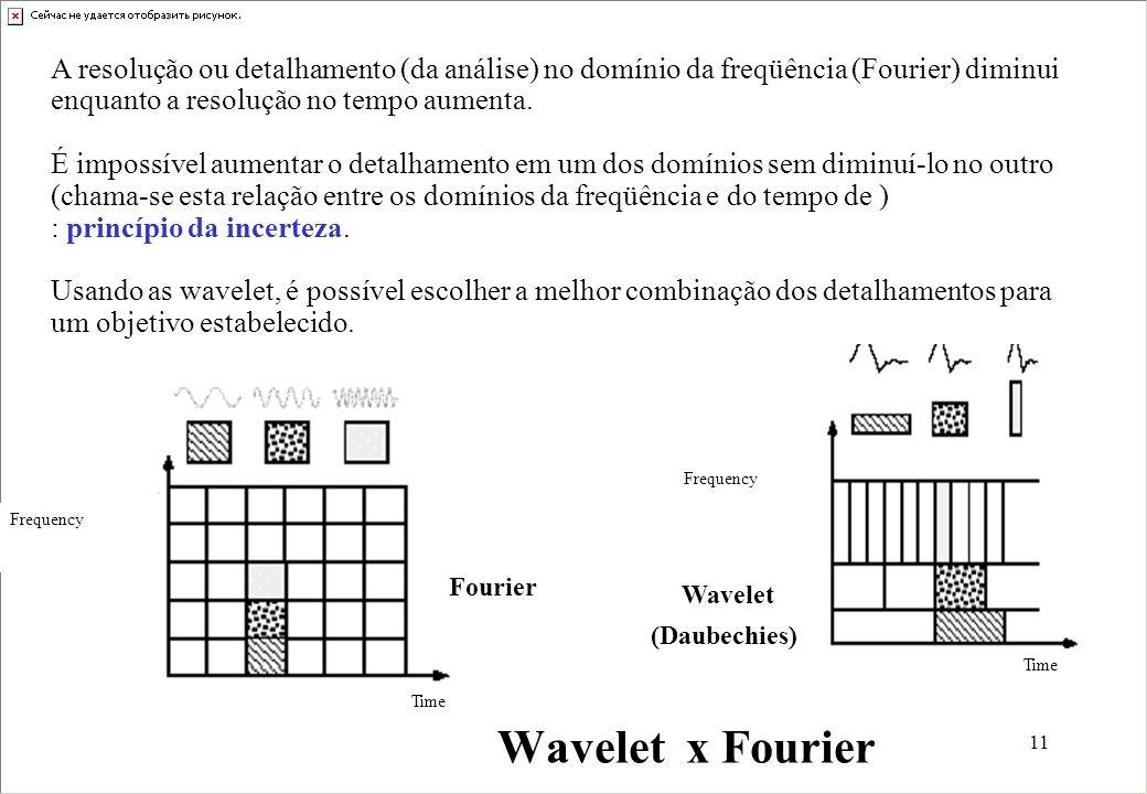 A resolução ou detalhamento (da análise) no domínio da freqüência (Fourier) diminui enquanto a resolução no tempo aumenta.
