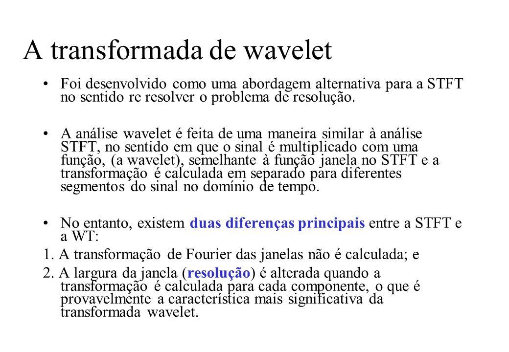 A transformada de wavelet