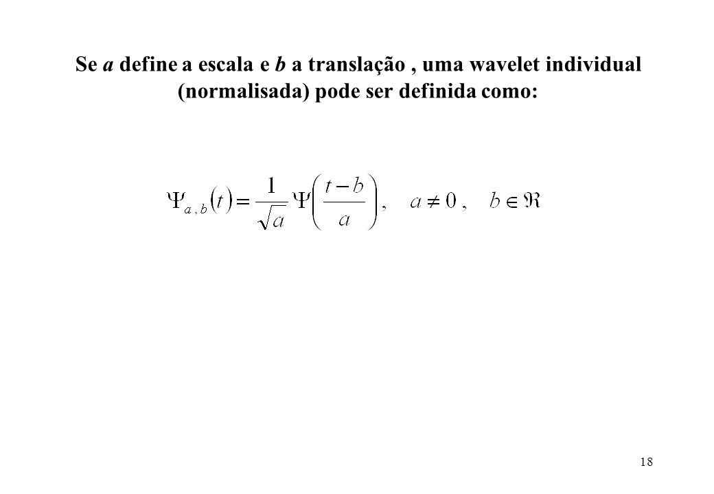 Se a define a escala e b a translação , uma wavelet individual (normalisada) pode ser definida como: